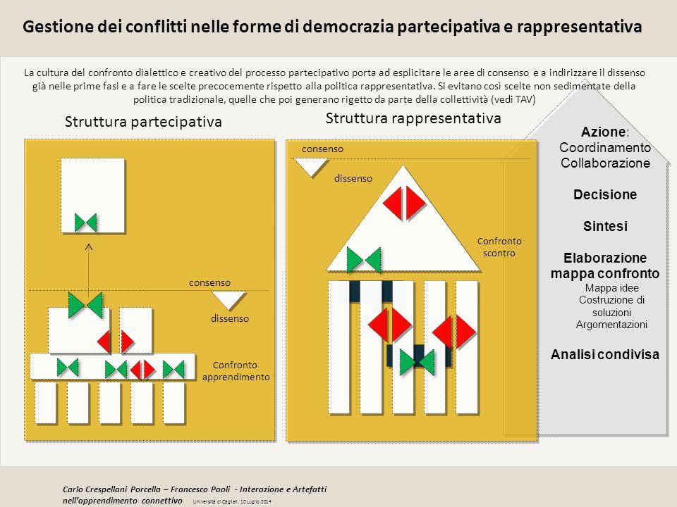 Elaborazione mappa confronto