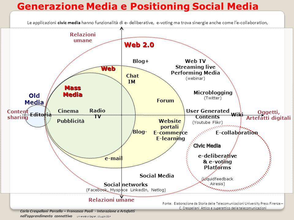 User Generated Contents e-deliberative & e-voting Platforms