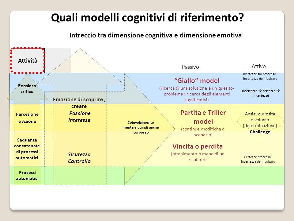 Quali modelli cognitivi di riferimento