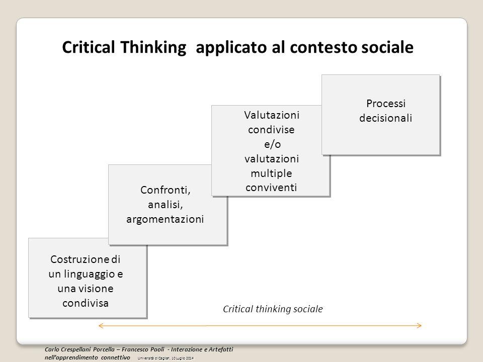 Critical Thinking applicato al contesto sociale