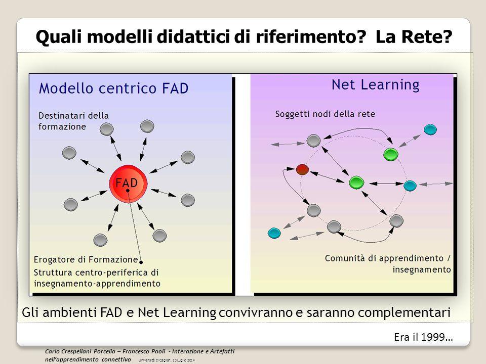 Quali modelli didattici di riferimento La Rete