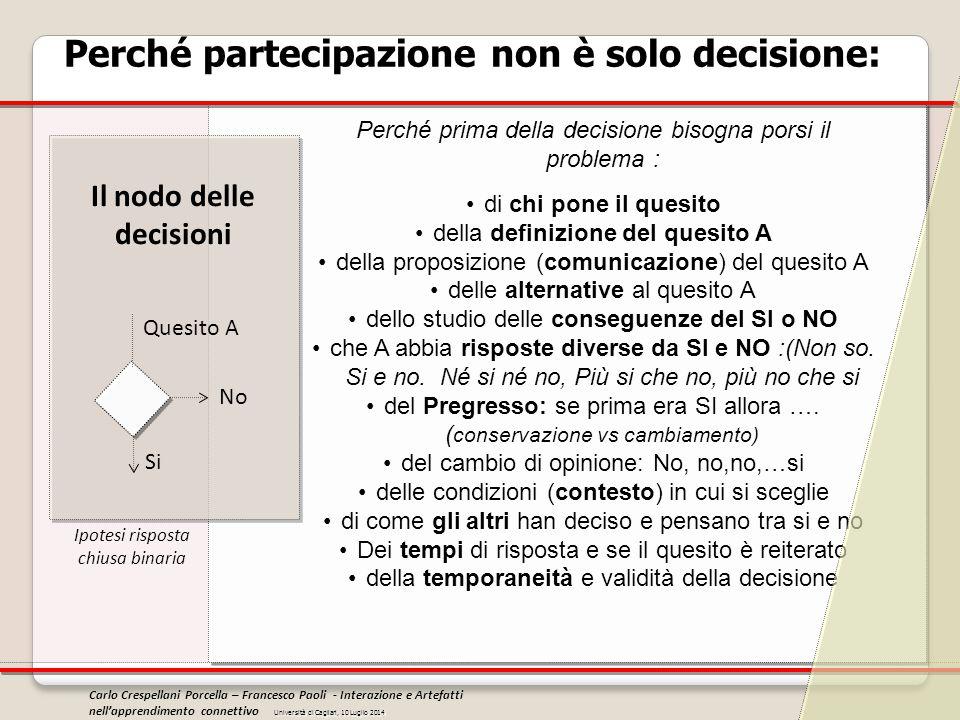Perché partecipazione non è solo decisione: Il nodo delle decisioni