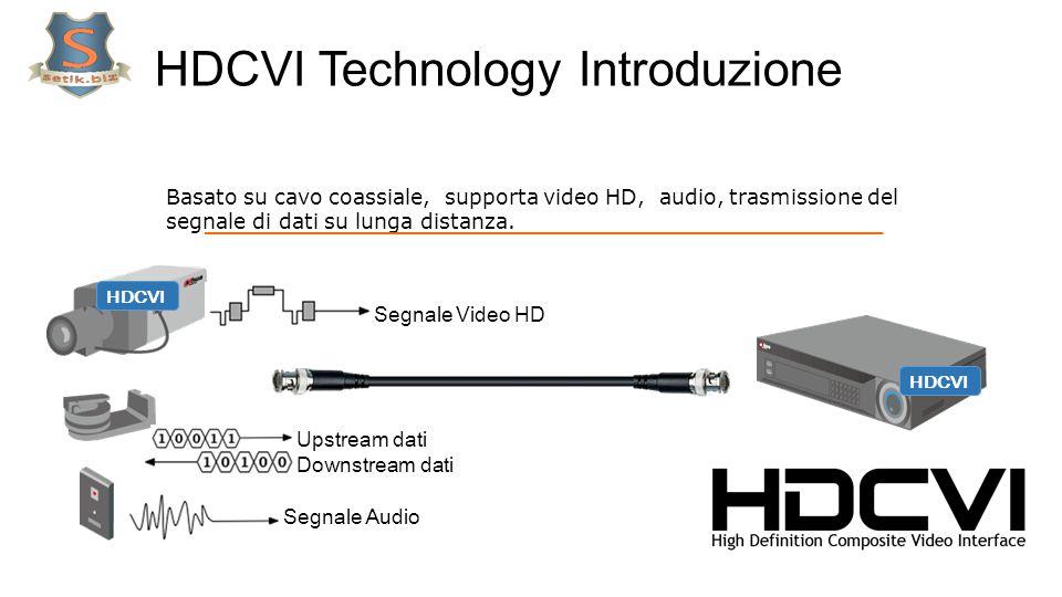 HDCVI Technology Introduzione