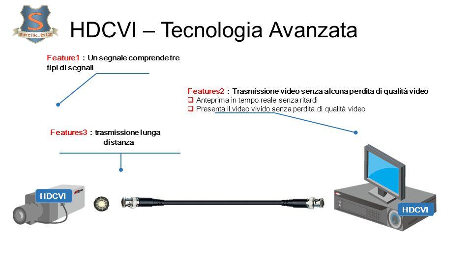 HDCVI – Tecnologia Avanzata