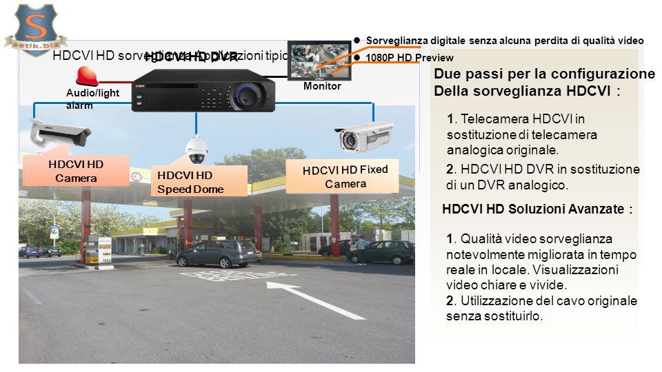 HDCVI HD sorveglianza Applicazioni tipiche