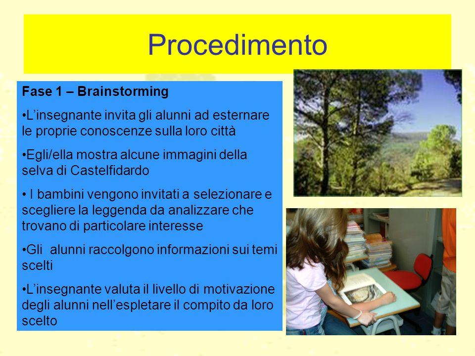 Procedimento Fase 1 – Brainstorming
