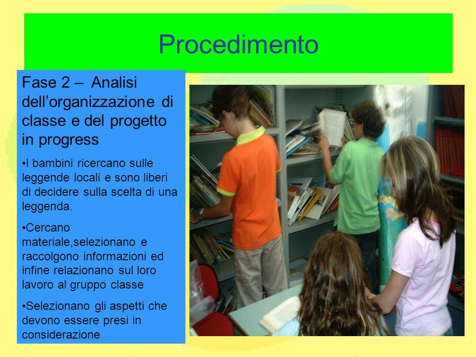 Procedimento Fase 2 – Analisi dell'organizzazione di classe e del progetto in progress.