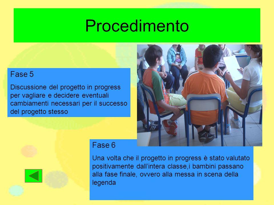 Procedimento Fase 5 Fase 6