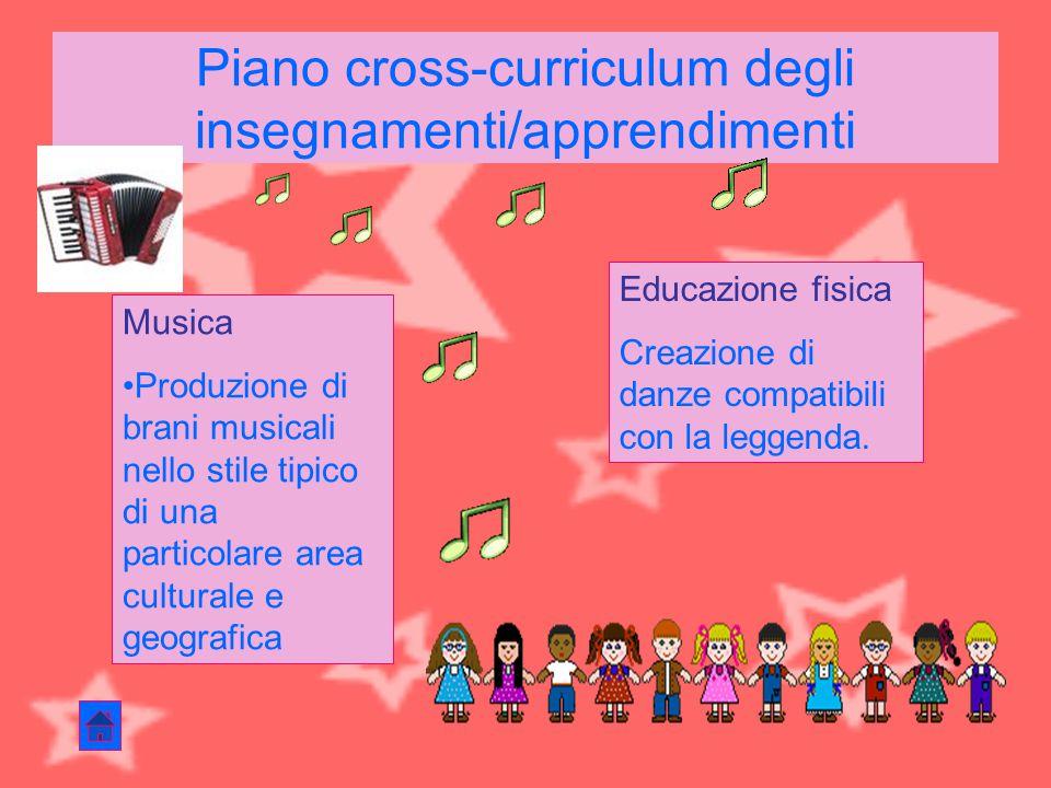 Piano cross-curriculum degli insegnamenti/apprendimenti