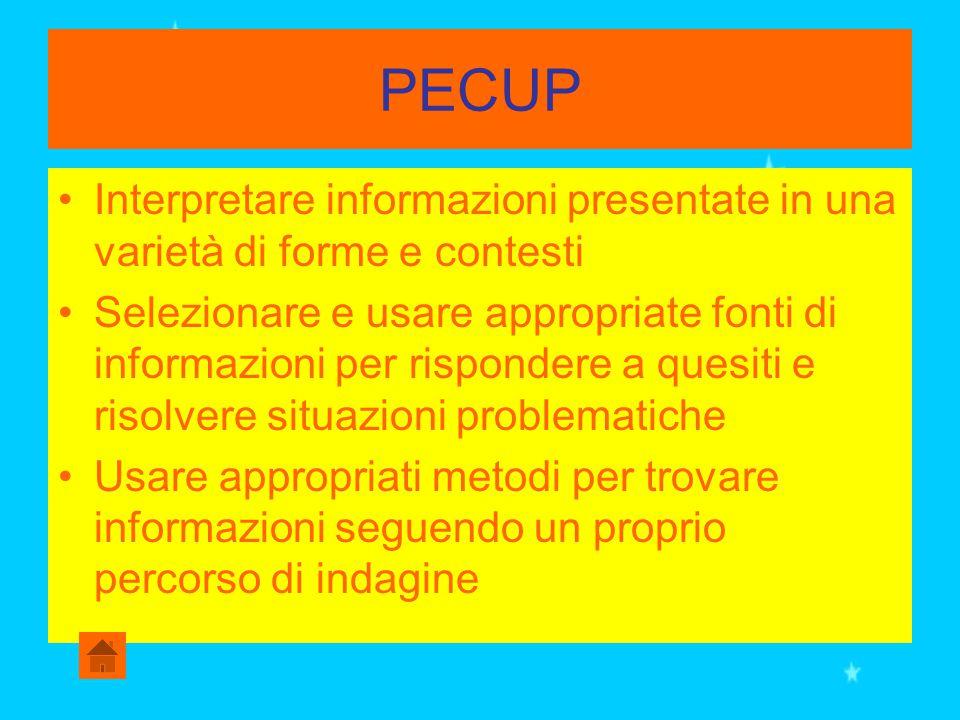 PECUP Interpretare informazioni presentate in una varietà di forme e contesti.
