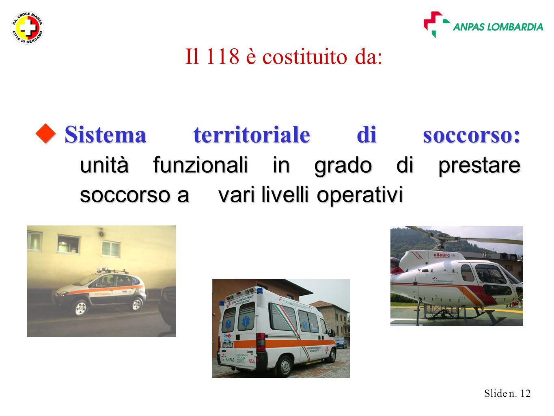 Il 118 è costituito da: Sistema territoriale di soccorso: unità funzionali in grado di prestare soccorso a vari livelli operativi.