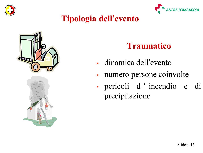 Tipologia dell'evento