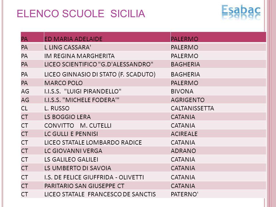 ELENCO SCUOLE SICILIA PA ED MARIA ADELAIDE PALERMO L LING CASSARA