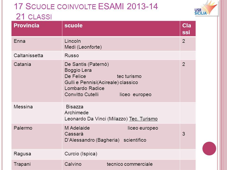 17 Scuole coinvolte ESAMI 2013-14 21 classi