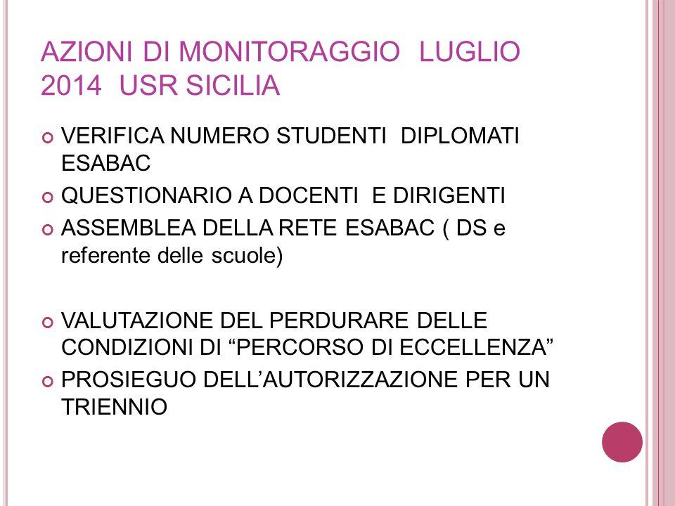 AZIONI DI MONITORAGGIO LUGLIO 2014 USR SICILIA