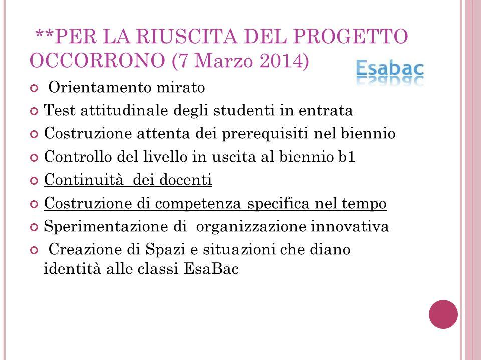 **PER LA RIUSCITA DEL PROGETTO OCCORRONO (7 Marzo 2014)