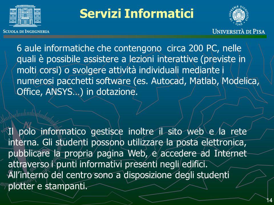 Servizi Informatici
