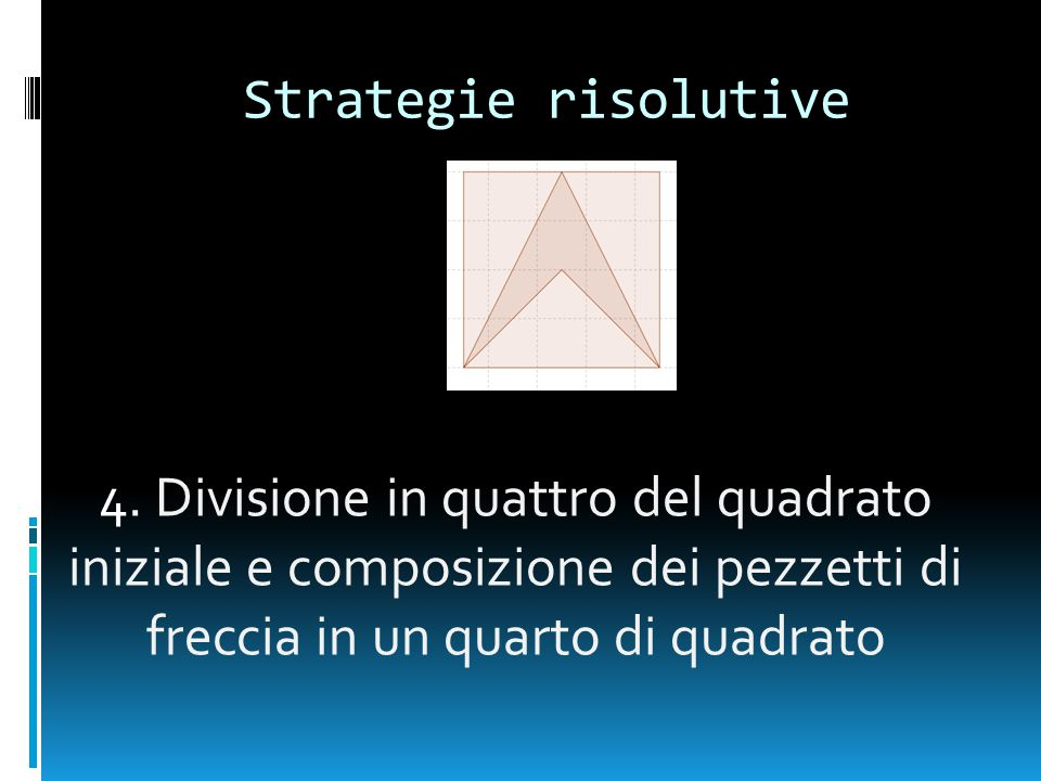 Strategie risolutive 4.