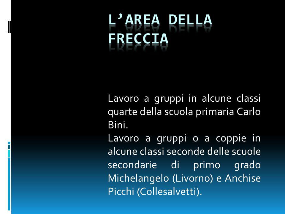 L'area della freccia Lavoro a gruppi in alcune classi quarte della scuola primaria Carlo Bini.