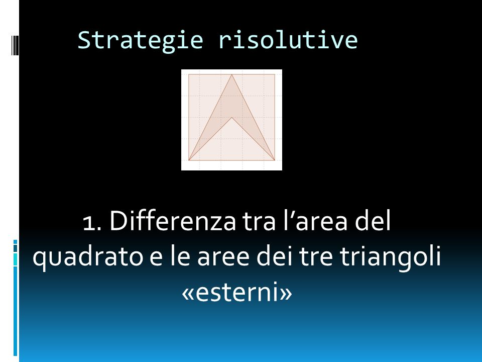 Strategie risolutive 1. Differenza tra l'area del quadrato e le aree dei tre triangoli «esterni»