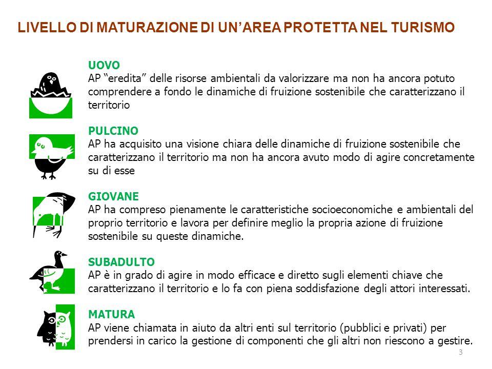 LIVELLO DI MATURAZIONE DI UN'AREA PROTETTA NEL TURISMO
