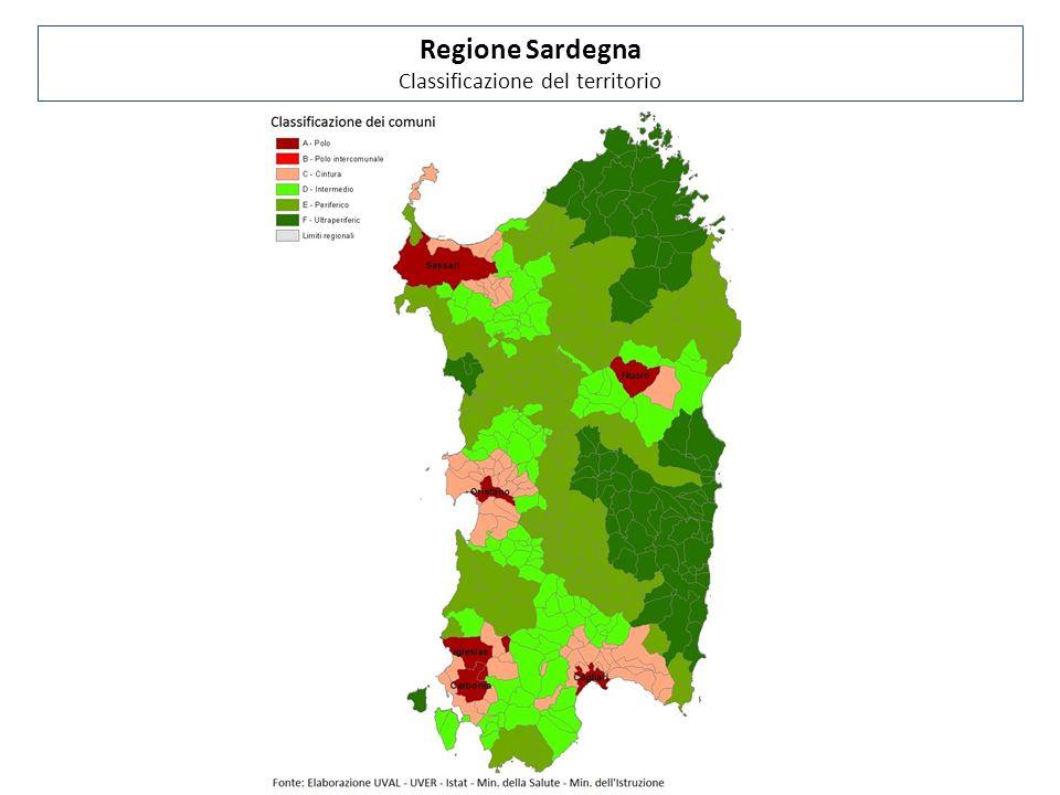 Classificazione del territorio