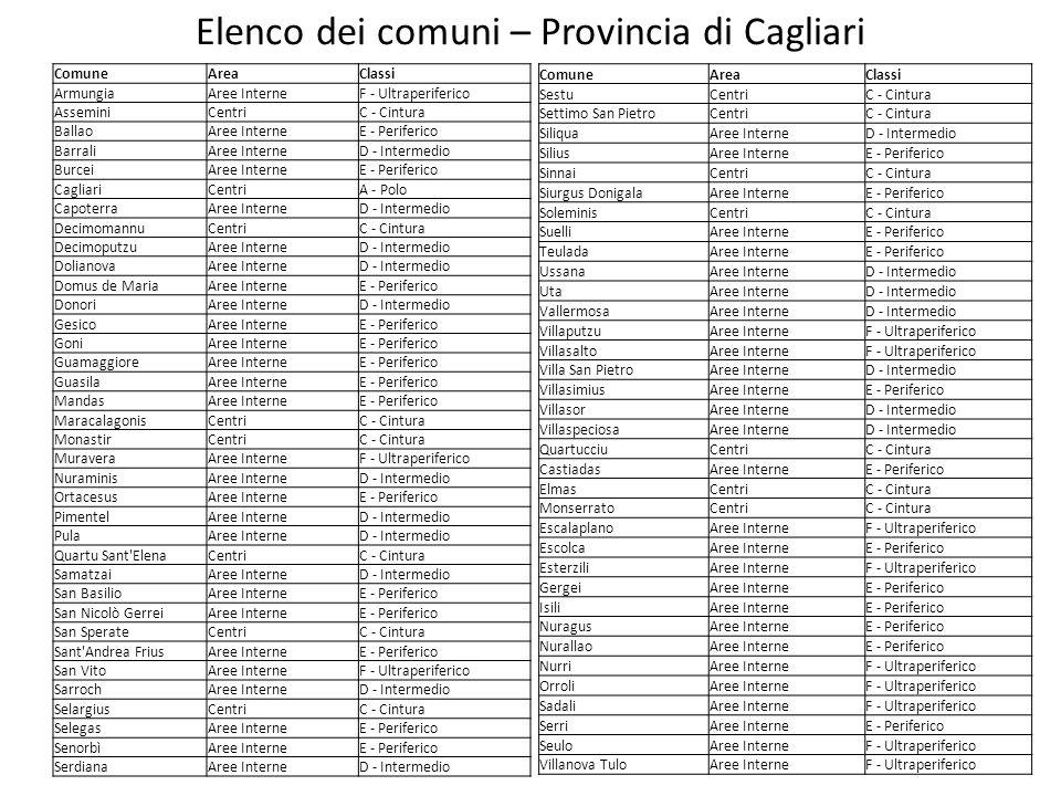 Elenco dei comuni – Provincia di Cagliari