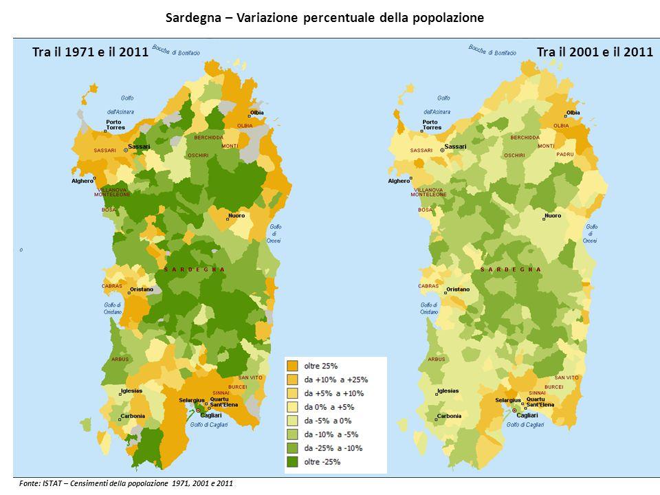 Sardegna – Variazione percentuale della popolazione
