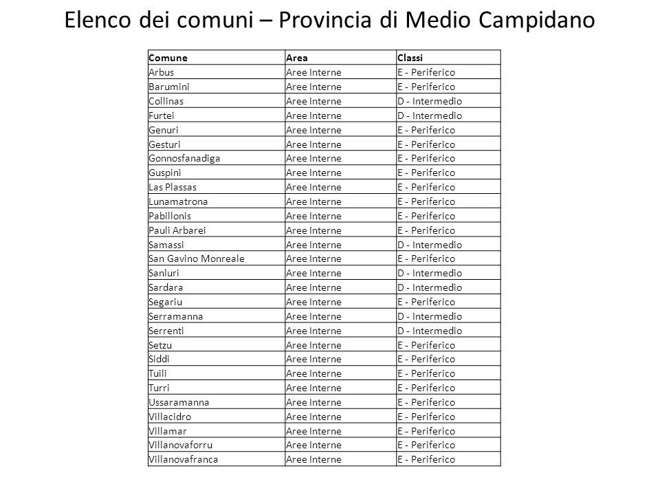 Elenco dei comuni – Provincia di Medio Campidano