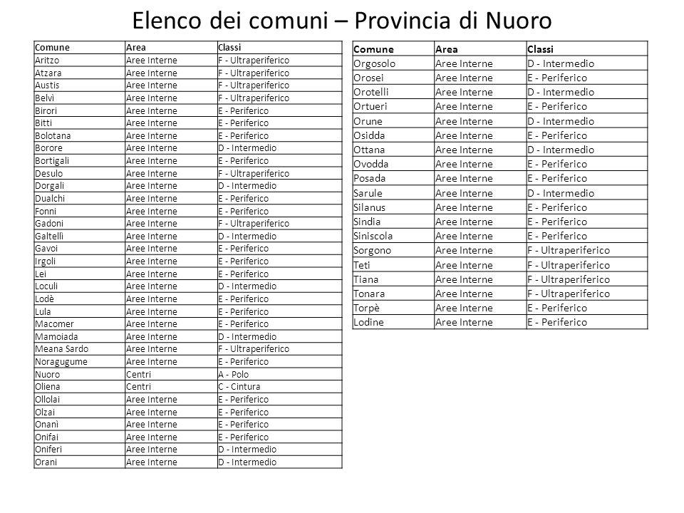 Elenco dei comuni – Provincia di Nuoro