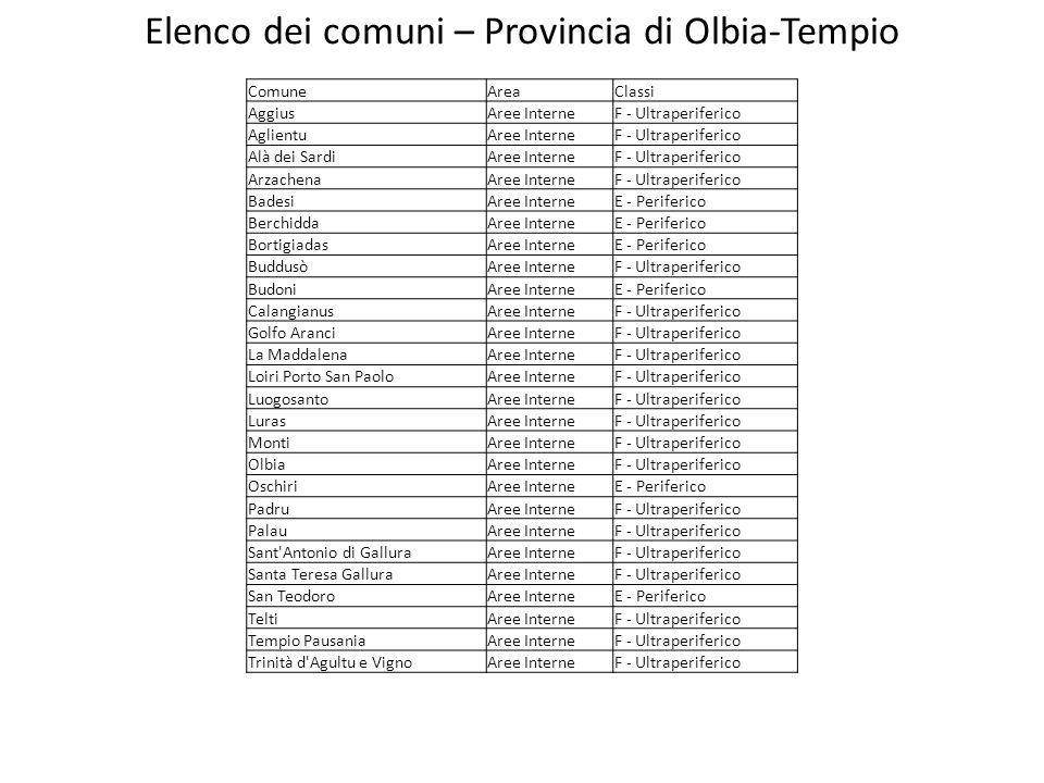 Elenco dei comuni – Provincia di Olbia-Tempio