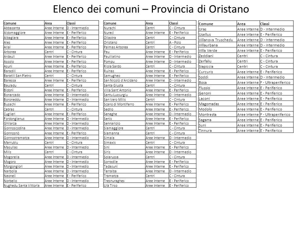 Elenco dei comuni – Provincia di Oristano