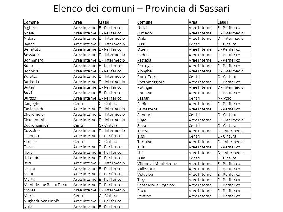 Elenco dei comuni – Provincia di Sassari