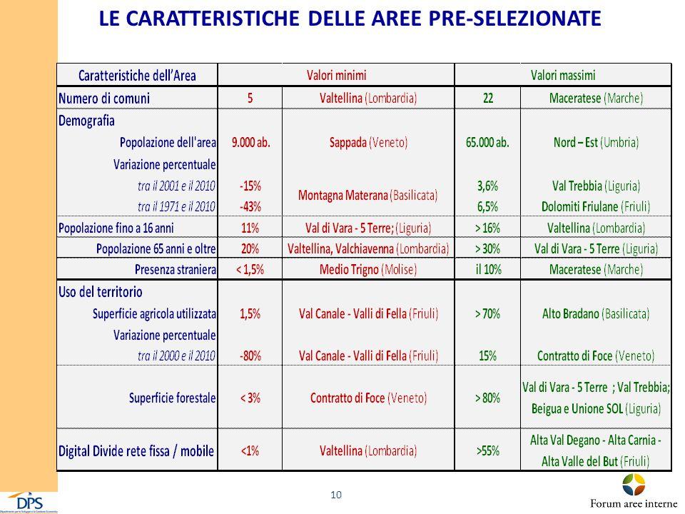 LE CARATTERISTICHE DELLE AREE PRE-SELEZIONATE