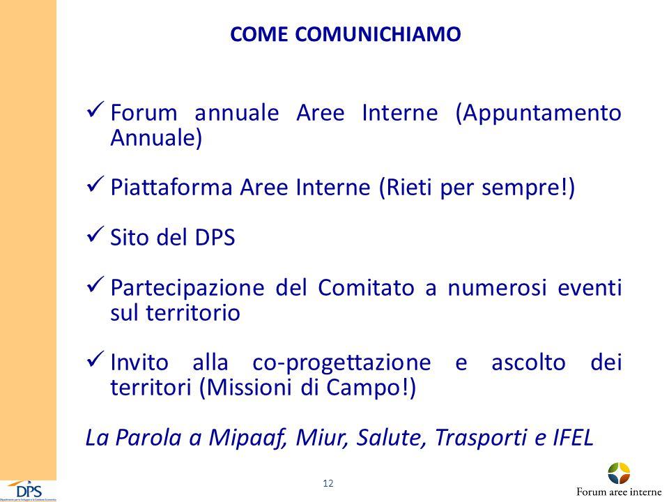Forum annuale Aree Interne (Appuntamento Annuale)