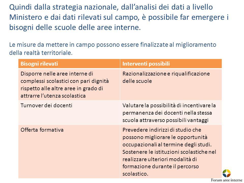 Quindi dalla strategia nazionale, dall'analisi dei dati a livello Ministero e dai dati rilevati sul campo, è possibile far emergere i bisogni delle scuole delle aree interne.