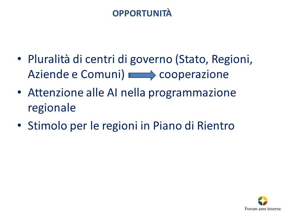 Attenzione alle AI nella programmazione regionale