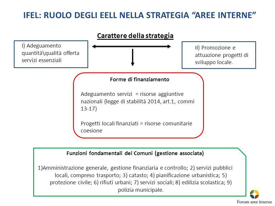 IFEL: RUOLO DEGLI EELL NELLA STRATEGIA AREE INTERNE