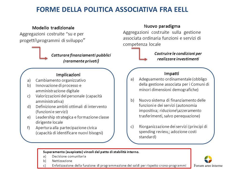 FORME DELLA POLITICA ASSOCIATIVA FRA EELL