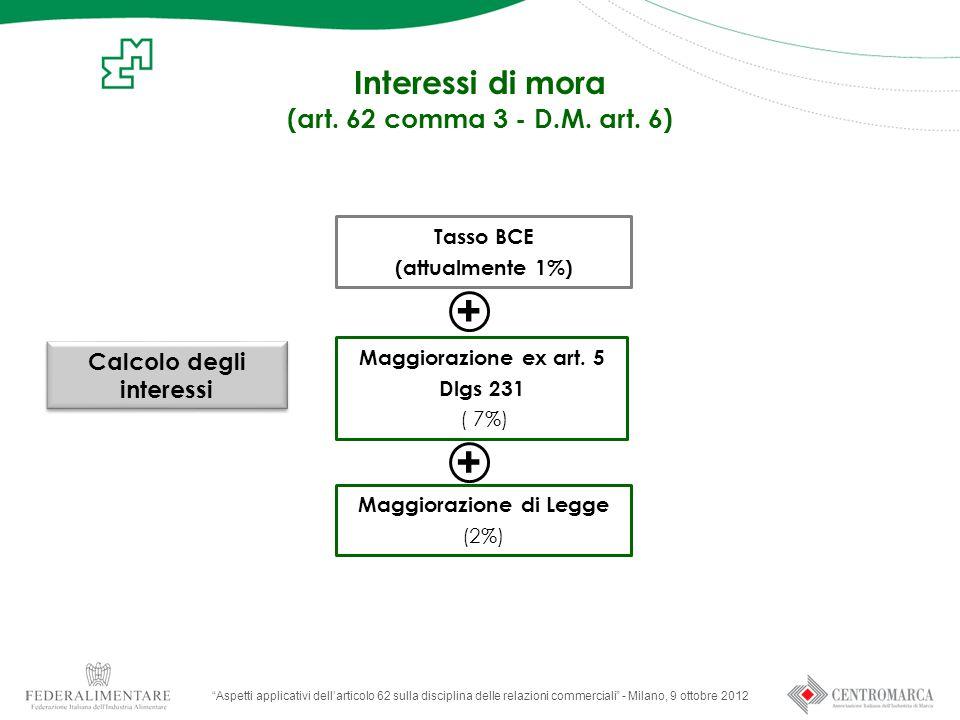 Calcolo degli interessi Maggiorazione ex art. 5 Dlgs 231