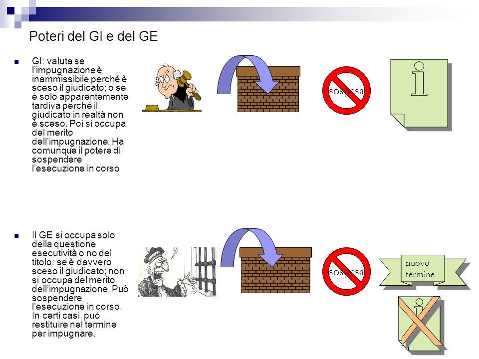 Poteri del GI e del GE sospesa sospesa