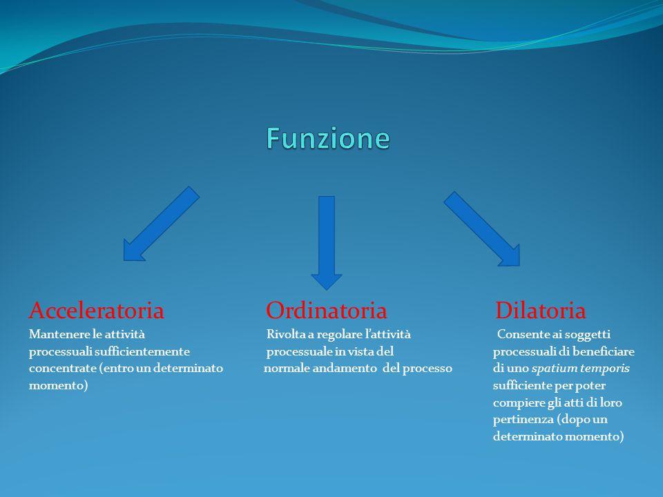 Funzione Acceleratoria Ordinatoria Dilatoria