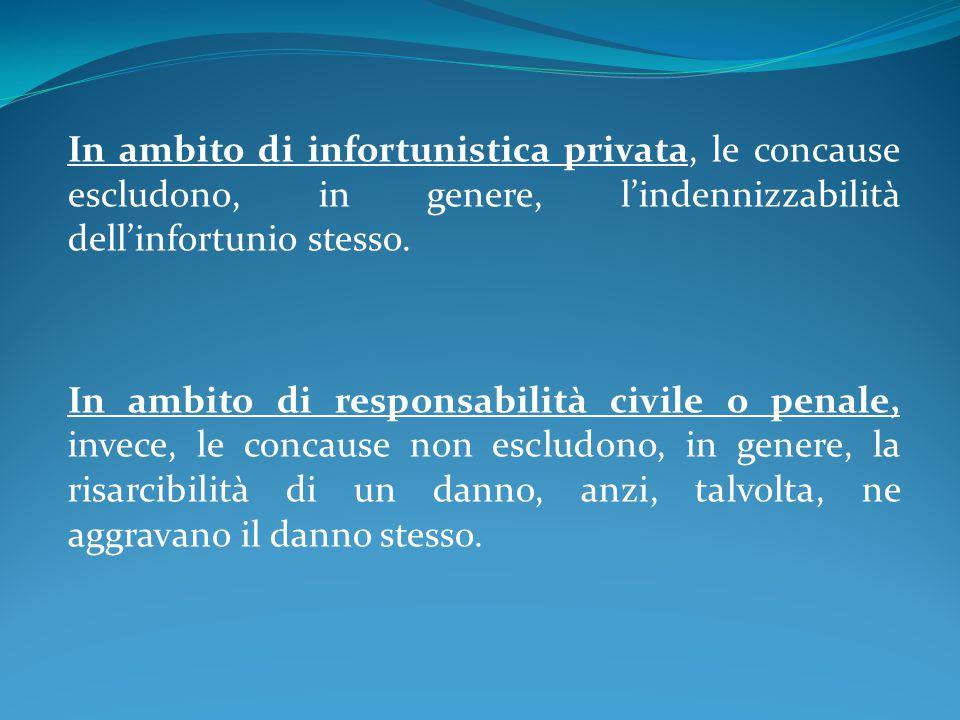 In ambito di infortunistica privata, le concause escludono, in genere, l'indennizzabilità dell'infortunio stesso.