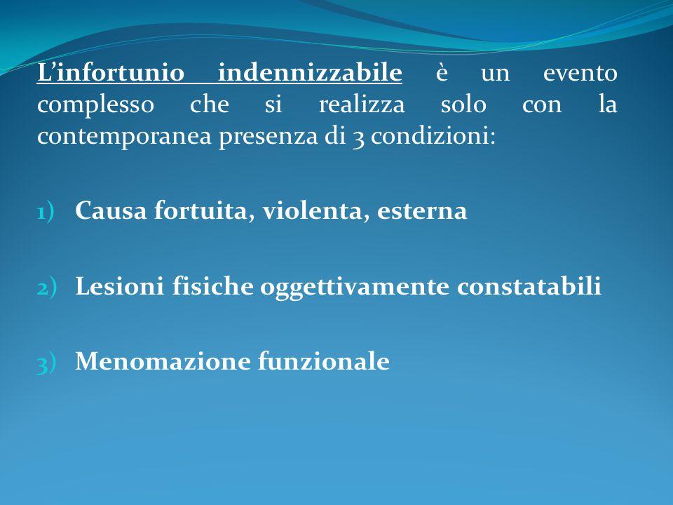 L'infortunio indennizzabile è un evento complesso che si realizza solo con la contemporanea presenza di 3 condizioni: