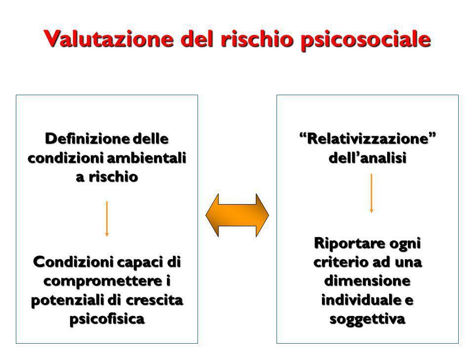 Valutazione del rischio psicosociale