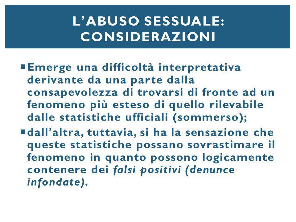 L'abuso sessuale: considerazioni