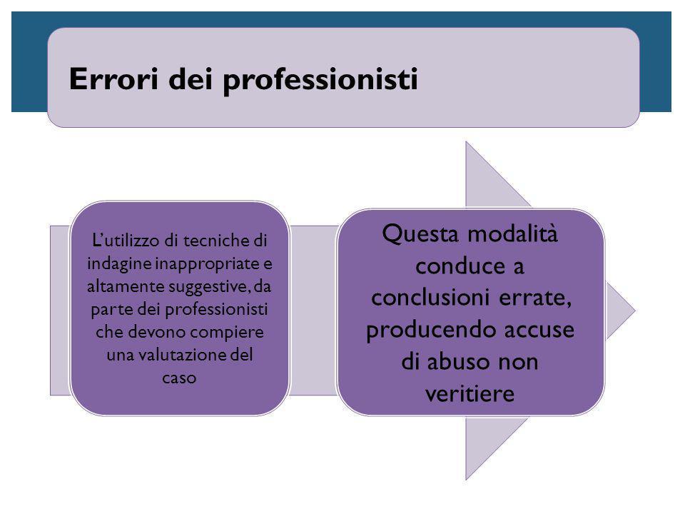 Errori dei professionisti
