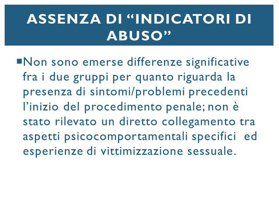 Assenza di indicatori di abuso