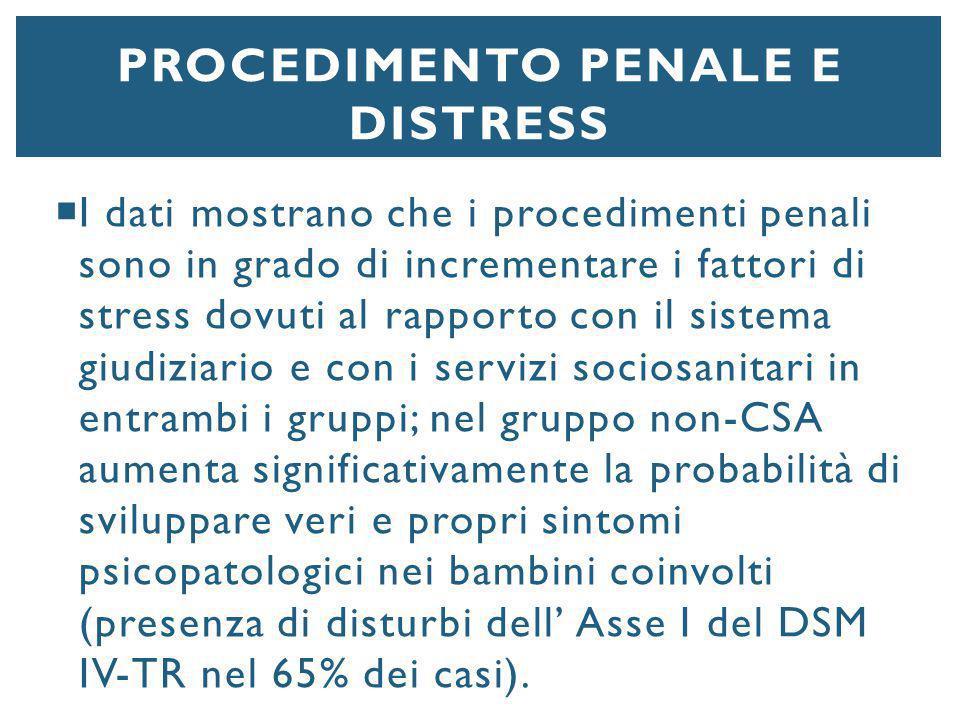 Procedimento penale e distress