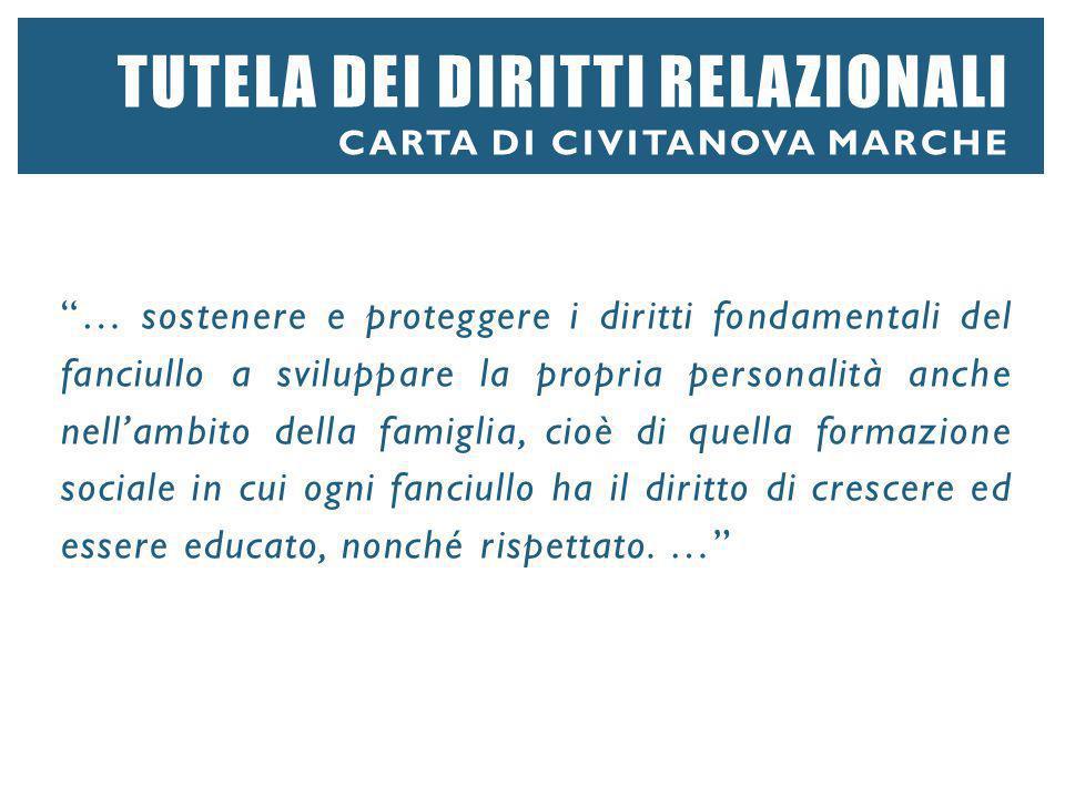 tutela dei diritti relazionali Carta di Civitanova Marche